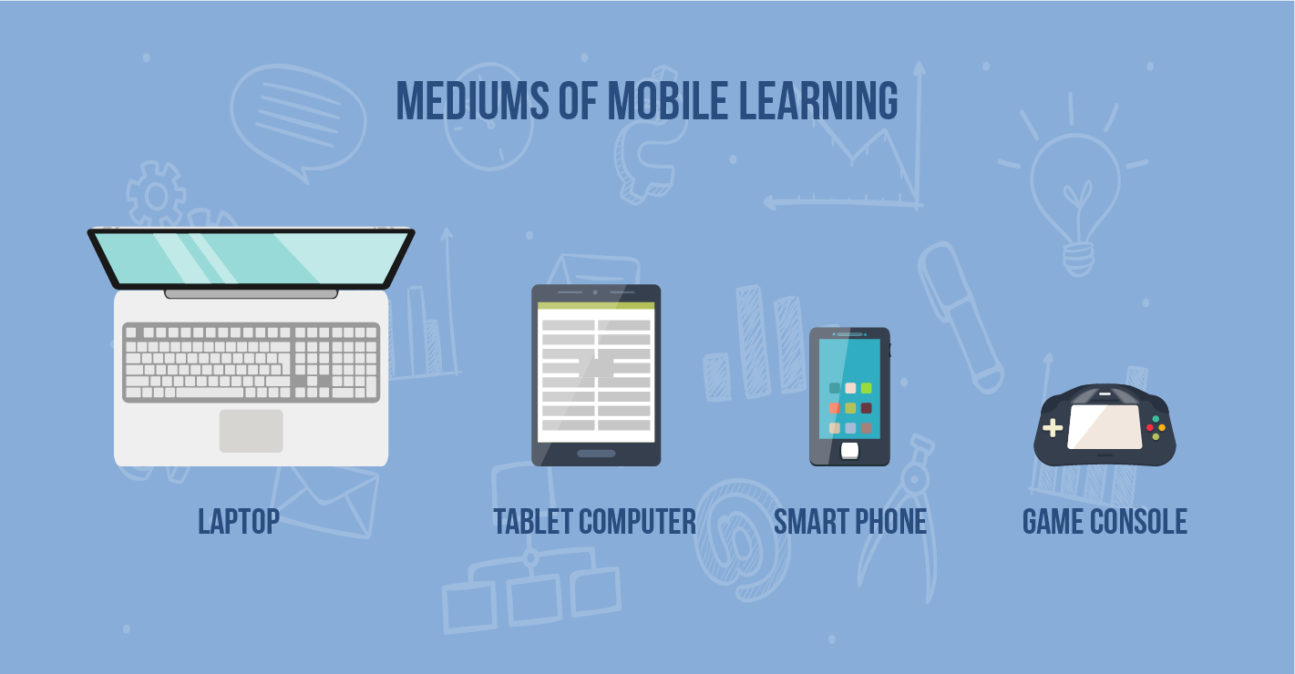 Devices for Mobile Learning